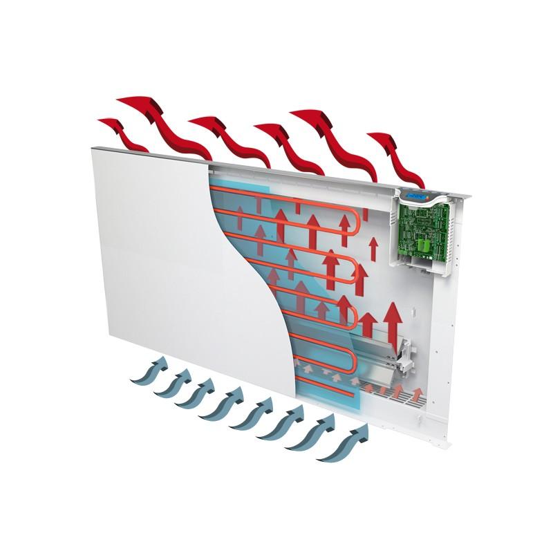 Convettore elettrico digitale da parete 79 x 50 4 x 12 cm - Termosifone elettrico da parete ...
