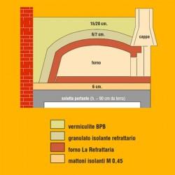 Kit di isolamento per Forno CASA STANDARD - LA REFRATTARIA