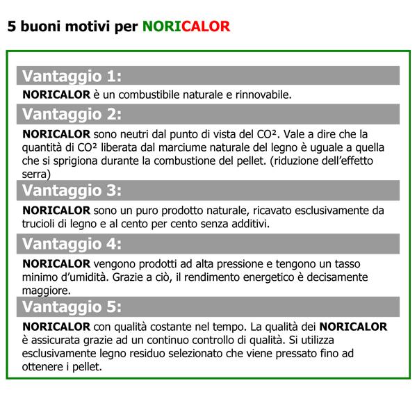 Pellet Noricalor