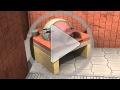 Come montare un forno a legna